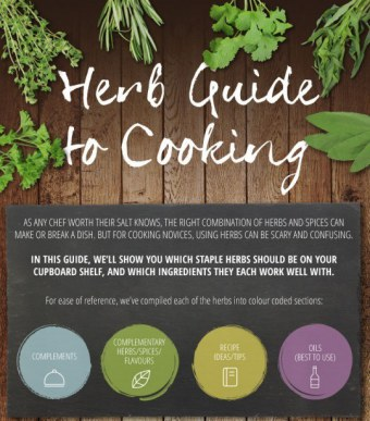 A Guide To Cooking With Herbs