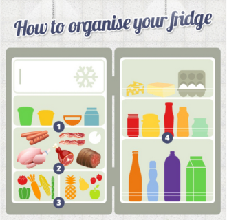 how-to-organize-fridge