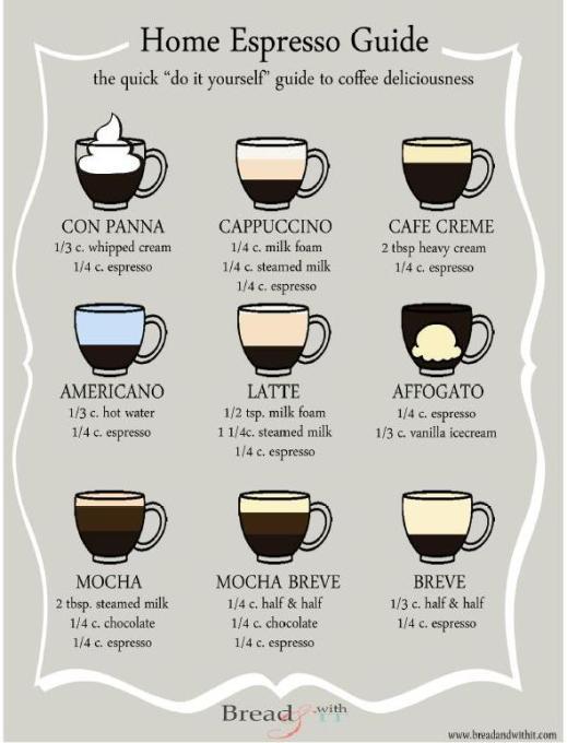 ways to make coffee
